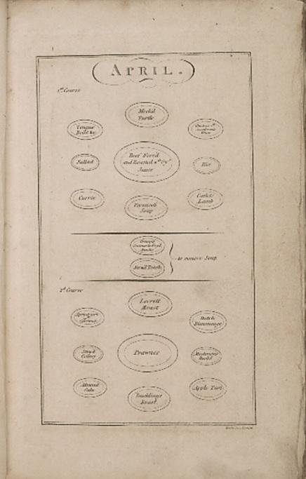 April Menu 1808