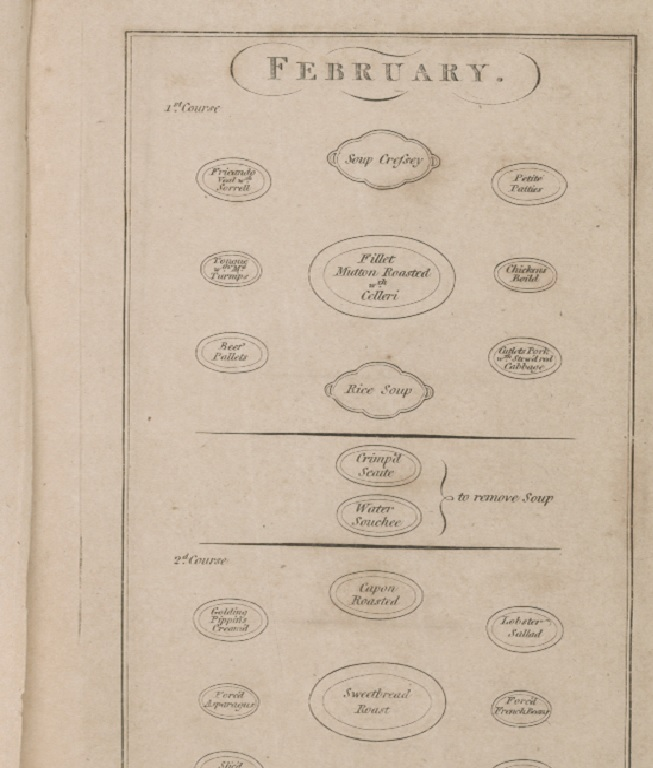 February Menu 1800s