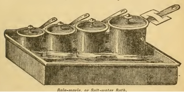 Bain Marie Sketch 1880s