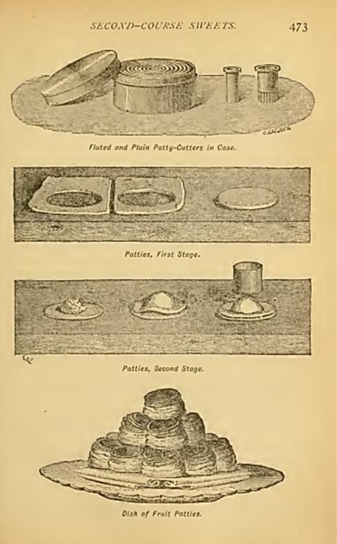 pastry-corson1886