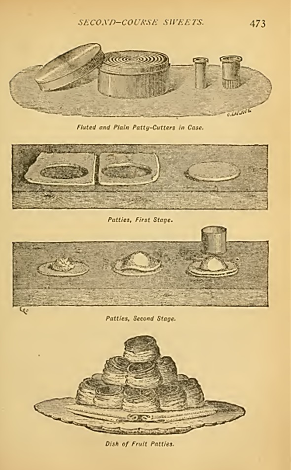 Sketch to prepare pastry 1880s