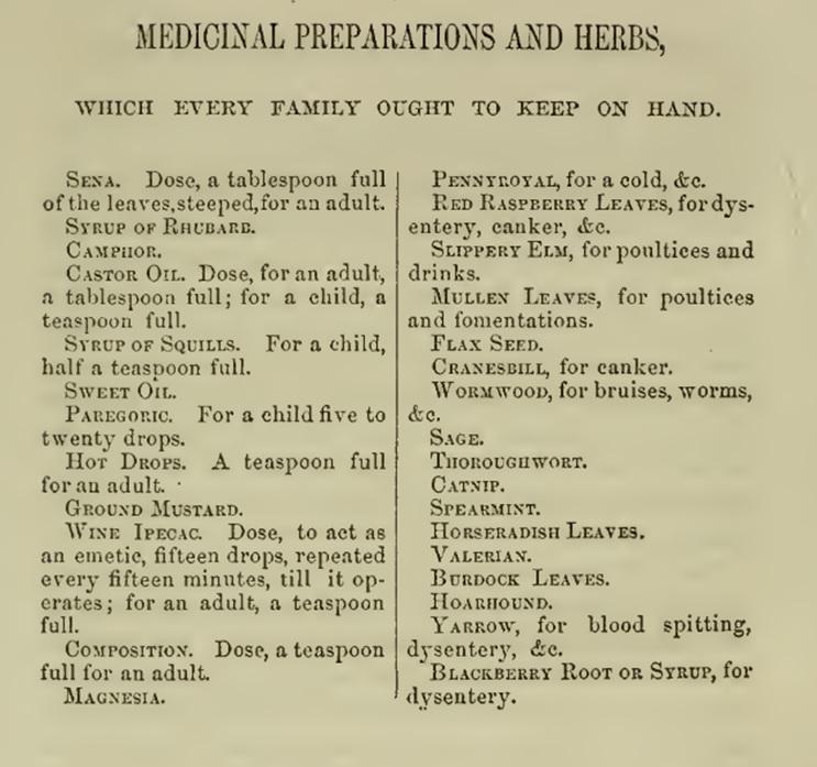 Medicinal Herbs List 1850s