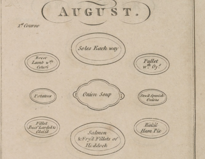 August Menu 1808