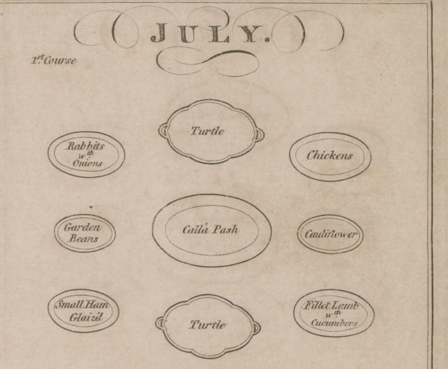 July Menu 1808