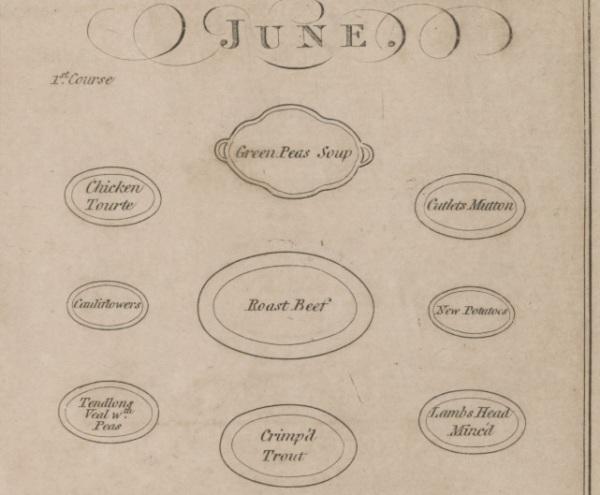 June Menu first course 1808
