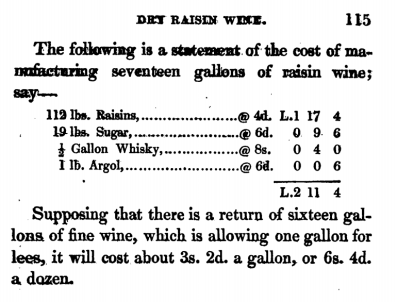 Raisin-Wine-Cost-1800s