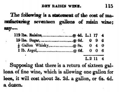 Raisin-Wine-Cost-1800s