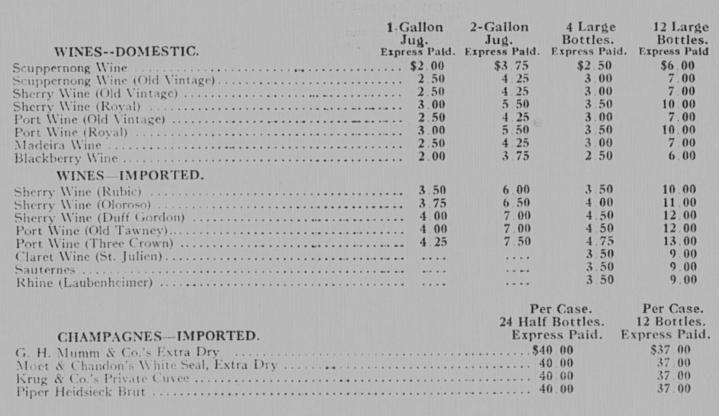 WinePrices1912