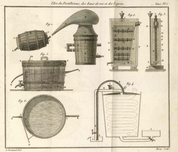 L'art du distillateur-1817-distillation-images
