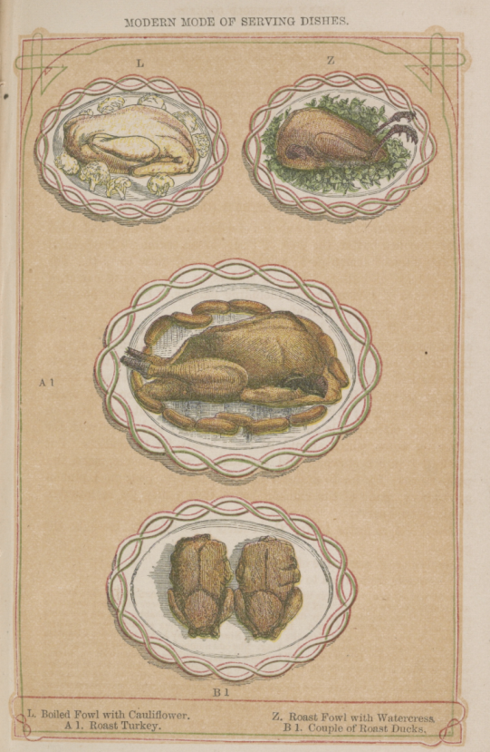 Serving Fowl Mrs. Beeton