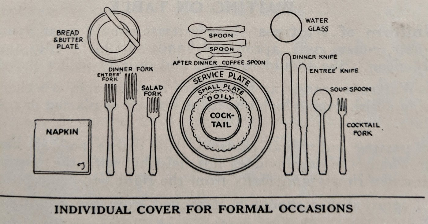 Place Setting for Formal Occasion 1930s